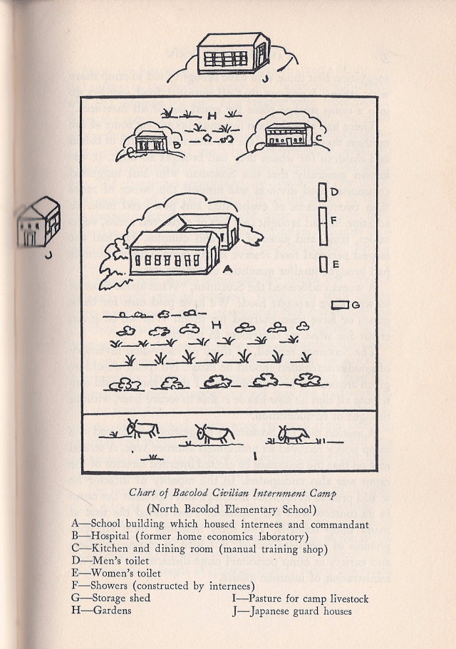 """Drawing of Bacolod Internment Camp in """"Community Under Stress, page 37"""