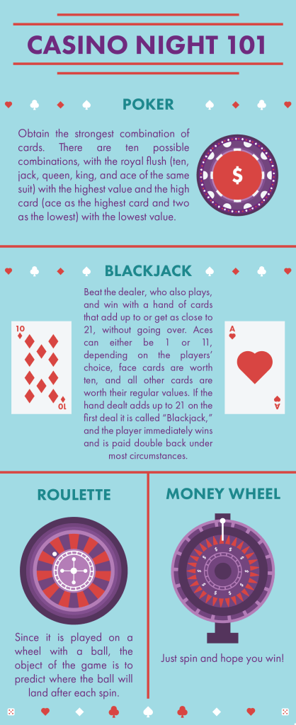 Casino Night Rules