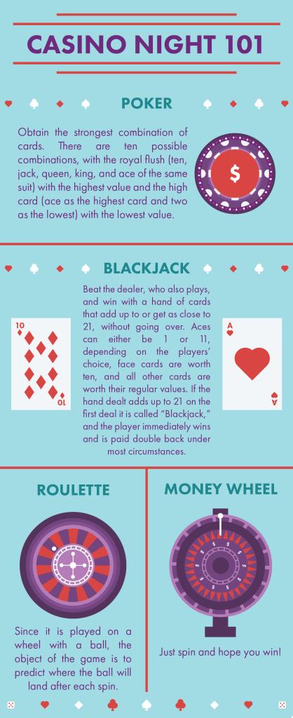 Casino Night Rules