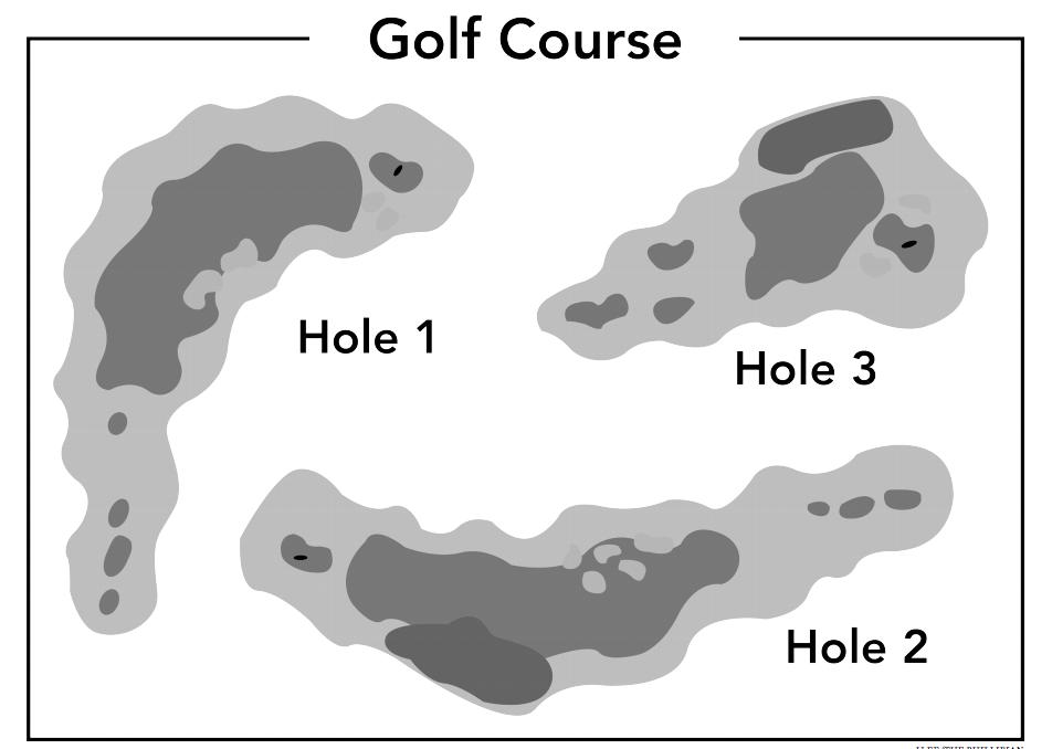 Andover Golf Course