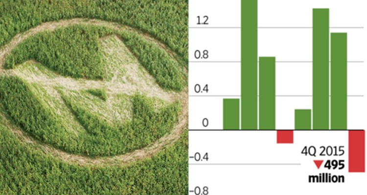 Monsanto logo crop circle and stocks