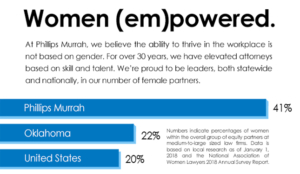 Gender Equity ad
