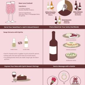 Tips for the Perfect Valentine's Day by Fine Wine & Good Spirits
