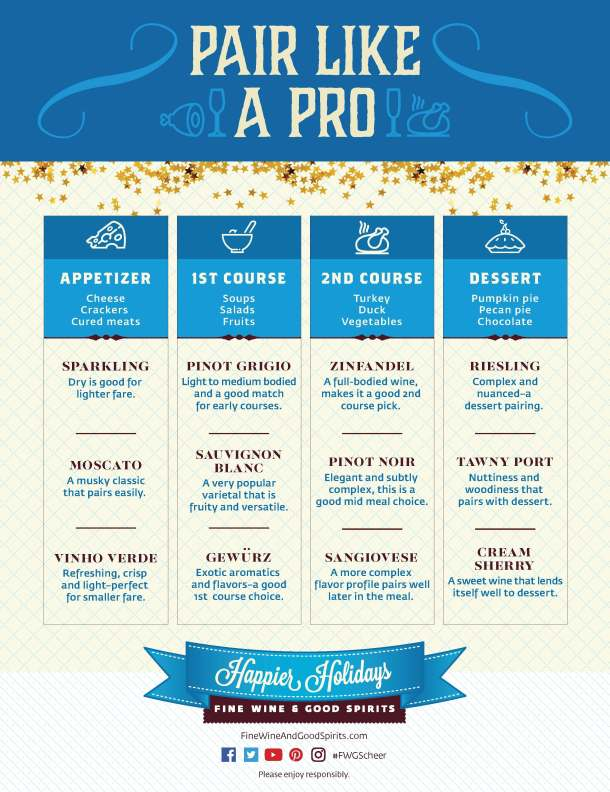 Pair Like a Pro Infographic