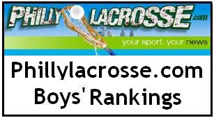 Boys-Rankings-logo111