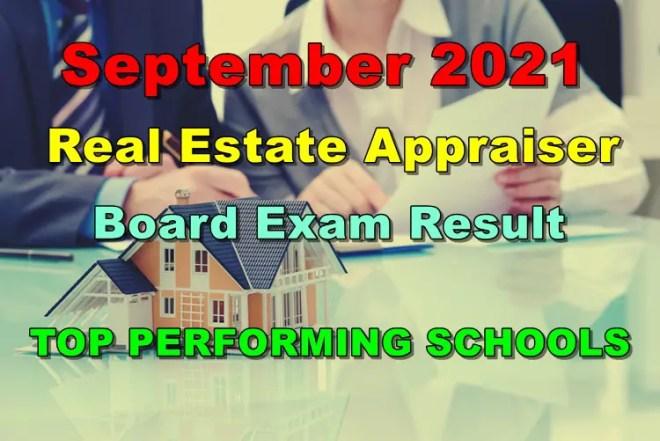 Real Estate Appraiser Board