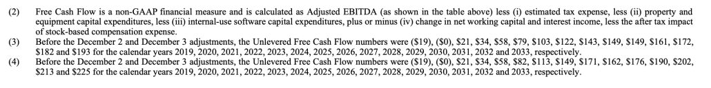 Footnotes to management projects, describing changes to Free Cash Flow as of December 3rd.