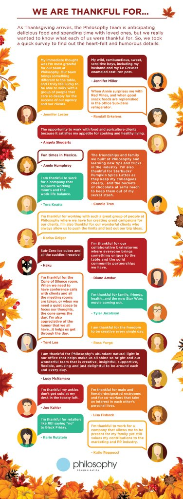 Philosophy Communication: What we are thankful for inforgraph
