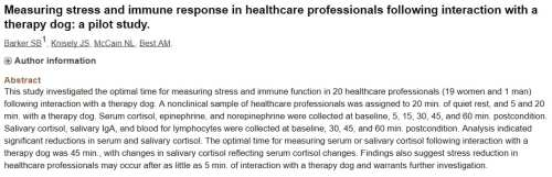 Cortisol and Dogs