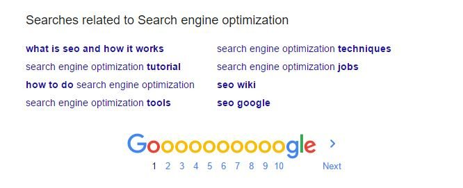 related searches in basic keyword research