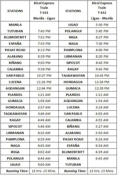 bicol express train schedule 2014