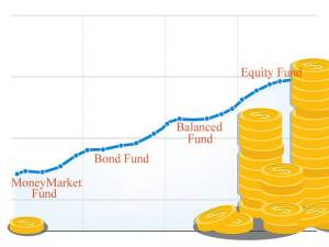 types if mutual funds in the philippines
