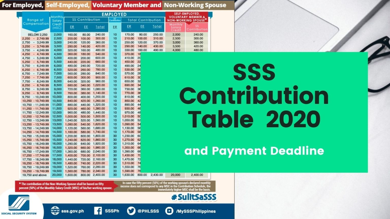 sss contribution table 2020 payment deadline