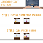 NBI Clearance Online Application Process Steps and Requirements