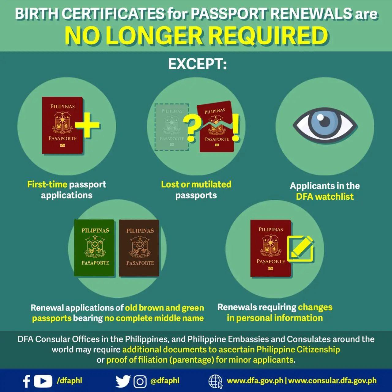birth certificate no longer required passport