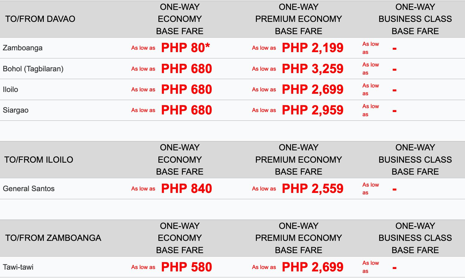 tips in booking cheap flights from PAL