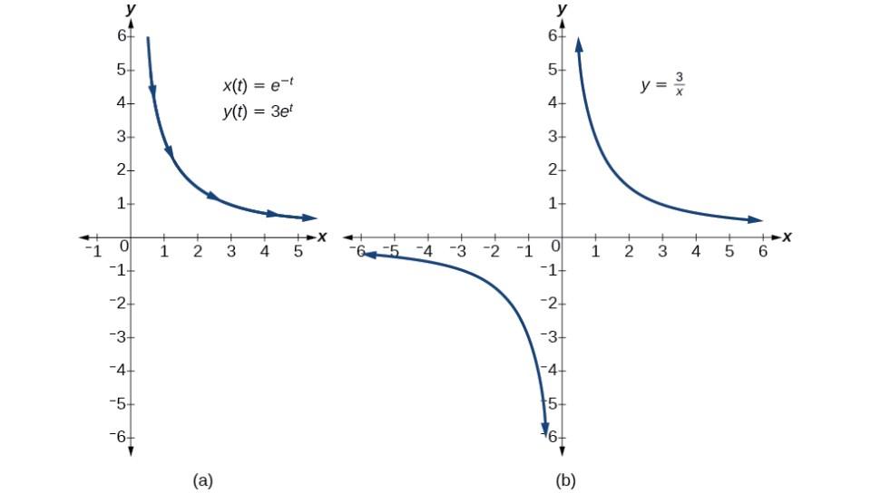Image Result For Math Worksheet Generator Algebra 1