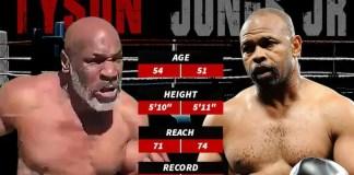 Mike Tyson comeback fight against Roy Jones Jr