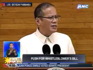 President Aquino's State of the Nation Address