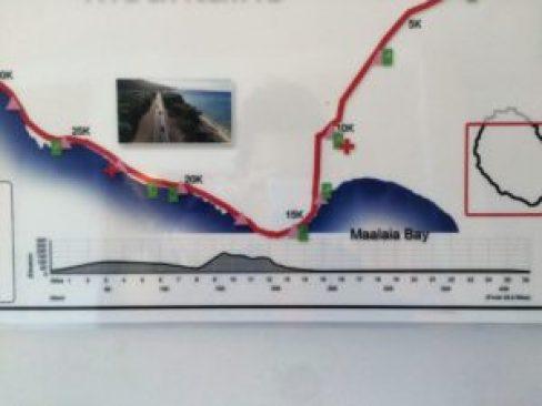 Maui Marathon Elevation