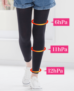 Phiten Compression Leggings can support your leg swell