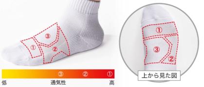 Phiten Socks