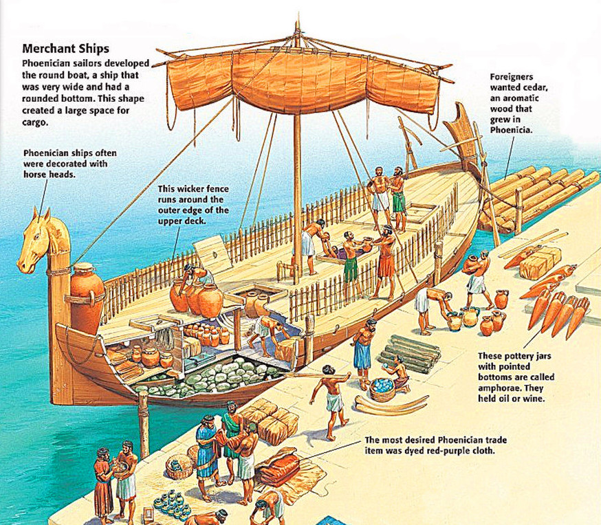 Image result for phoenician ships