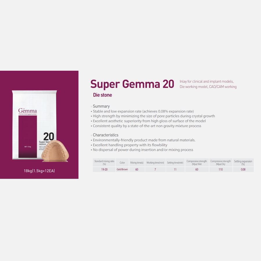 Gemma 20 Dental Rock
