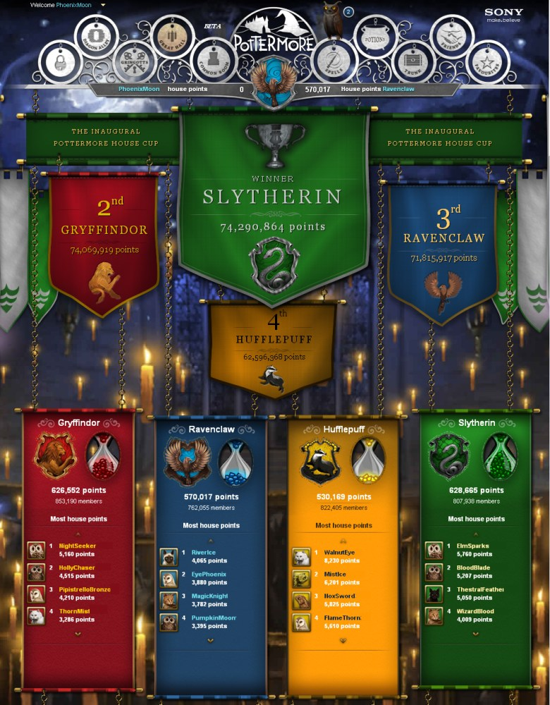 The Inaugural Pottermore House Cup