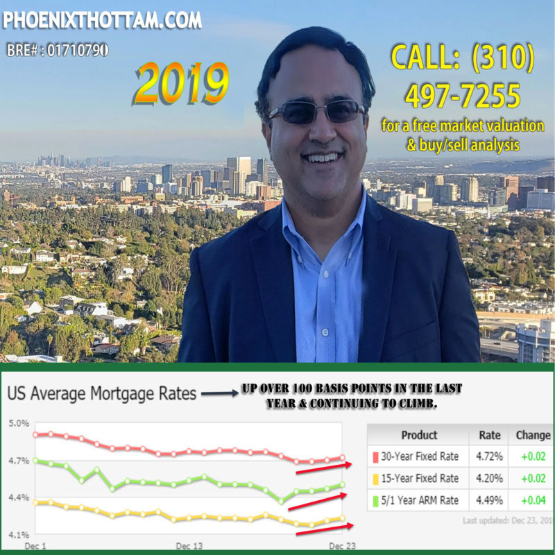 Phoenix Thottam – Multifamily Senior Real Estate Broker