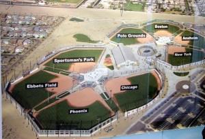 Famous stadium replicas at Big league Dreams