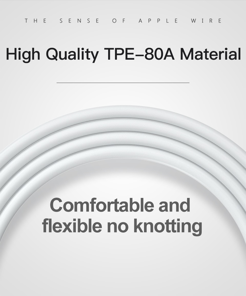 3m 2m 1m 0.25m USB Data Cable For iPhone Fast Charging Cable For i7 8 Plus 6 6S PLUS X XR XS Max 11 Pro Wall Charger Sync Cables
