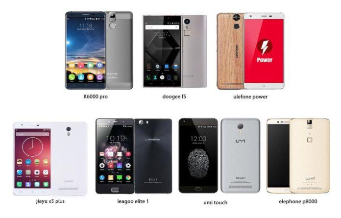 7 Most Popular Mid-Range Smartphone Comparison