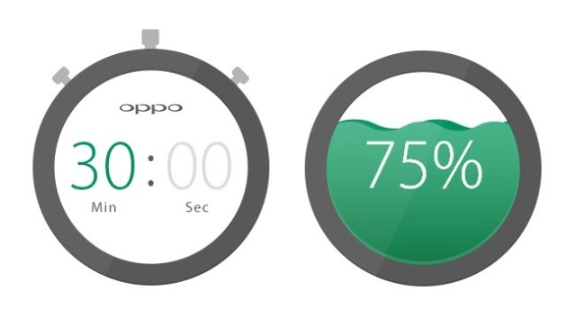 Oppo Find 7 Rapid Charging
