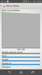 Xperia Z2 battery with browsing 3