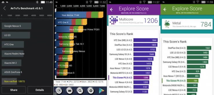 Gionee Pioneer P6 Benchmarks