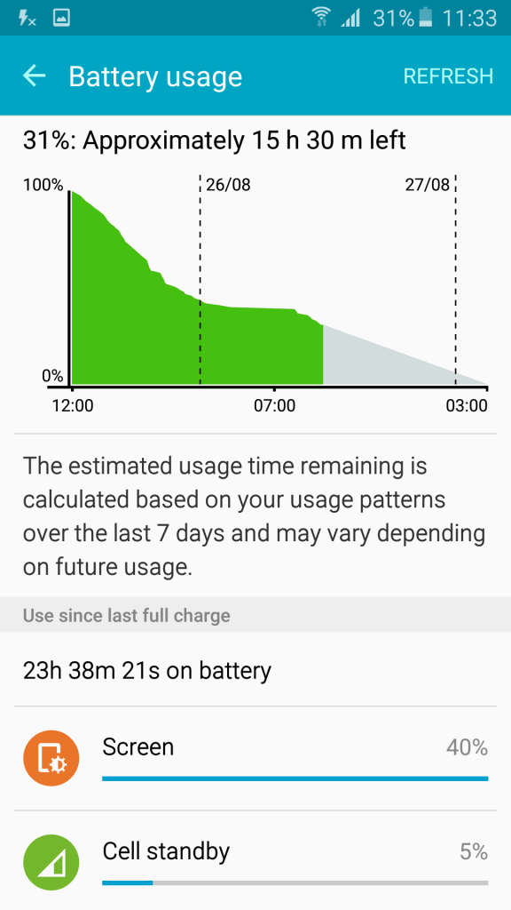 Samsung Galaxy A8 - Battery Stats (2)