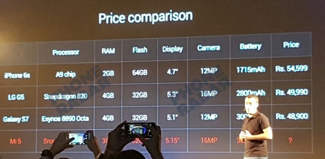 LG G5 IndiaN Pricing (1)