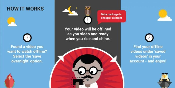 YouTube Smart Offline