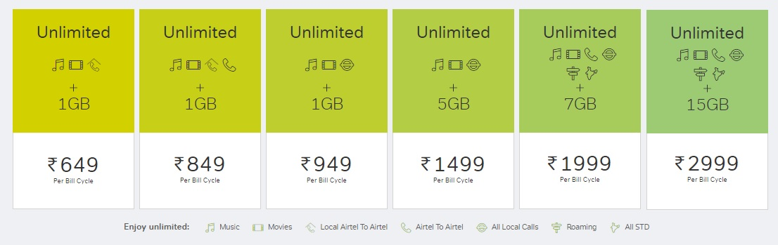 Airtel - Postpaid Unlimited Plans