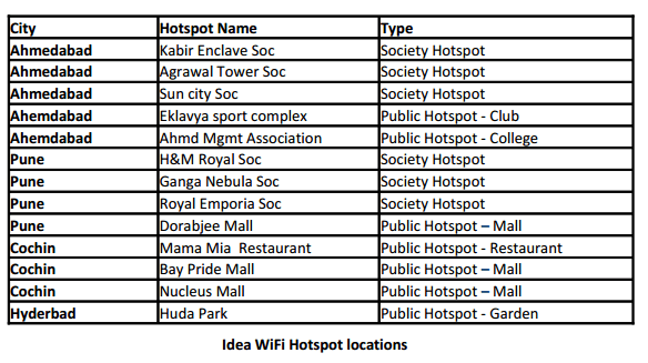 IDEA WiFi Hotspot Locations