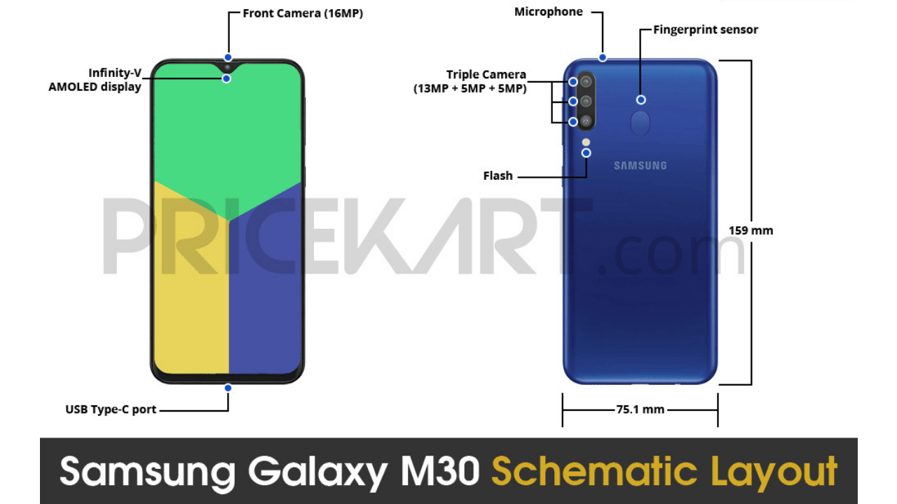 Samsung Galaxy M30 Specifications Leaked, May Sport a Triple Camera Setup; Launch Expected Soon