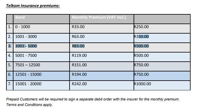 telkom insurance premiums
