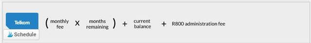 How To Calculate Telkom cancelation fee