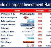 Investment Banks Around The World