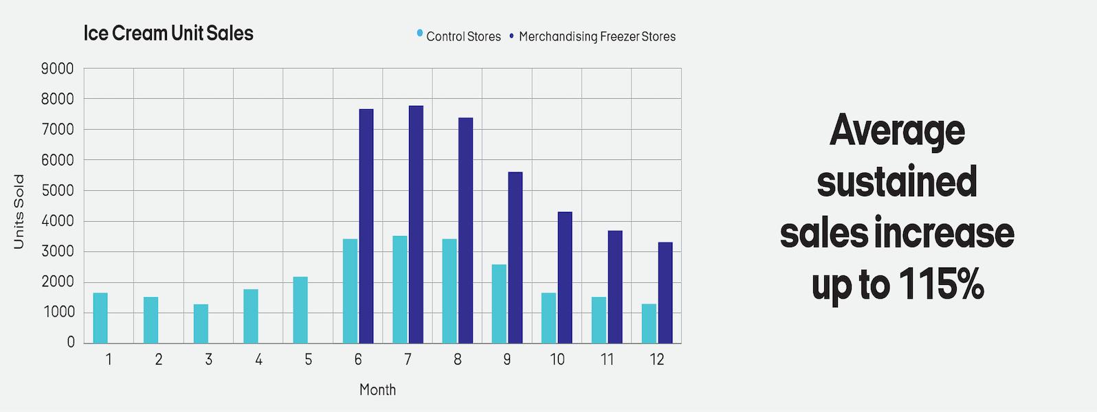 profit graph 1