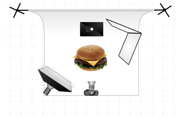 Example Lighting Diagram Hamburger