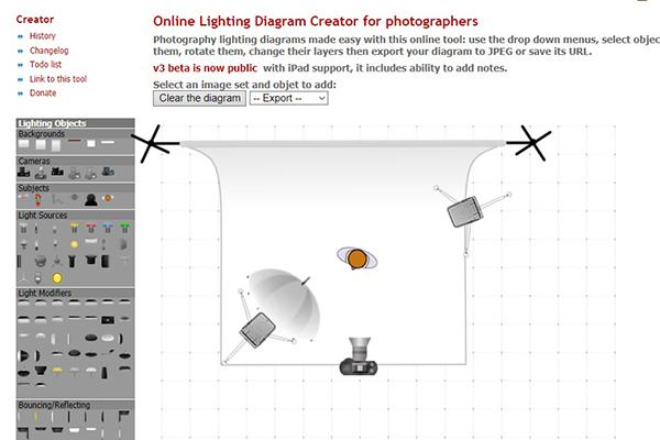 Lighting Diagram Creator Main Screen
