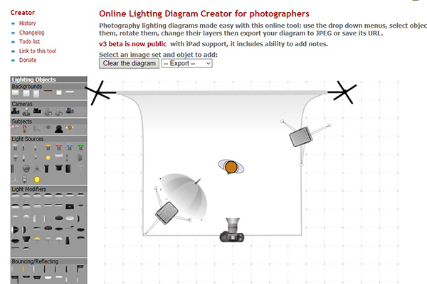 Remarkable Online Lighting Diagram Site Is A Top Food Photography Lighting Tool Wiring Cloud Hisonuggs Outletorg