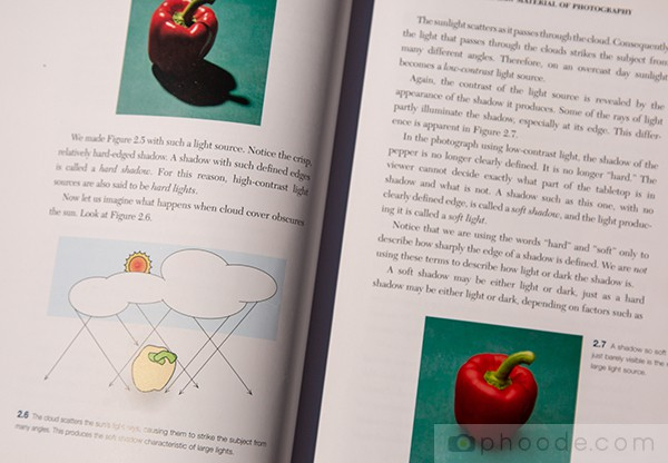 Learn Lighting for Food Photography Shadows